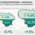 Šalies turizmo rinkodara veiksminga: 2016 m. turizmo augimas yra rekordinis